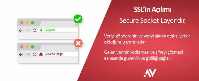 SSL Sertifikası önemi