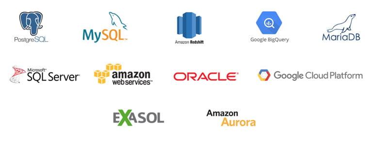 En popüler veri tabanı programları...