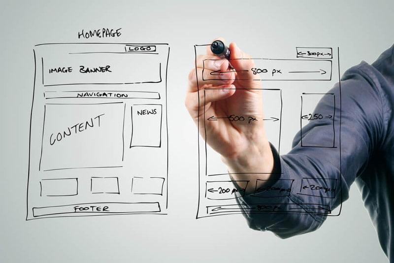 Özel web tasarım fiyatları için fiyat hesaplaması yapılırken süre ve çalışacak personel sayısına göre hesaplama yapılarak teklif oluşturulur.
